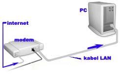 skema-sebelum-ada-router